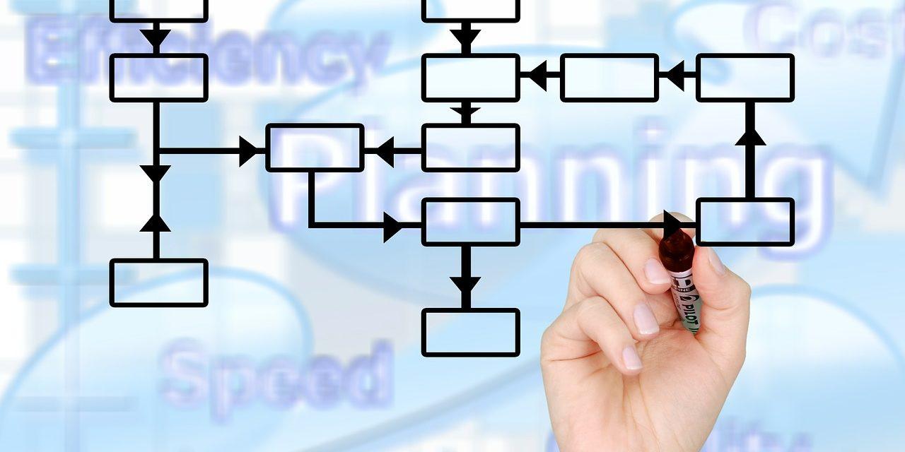 software-development-process-1280x640